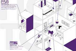 Camp Tecnológico Smart Cities