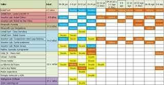 Calendario Deusto.Campamentos De Verano 2019 Bilbao Univ Deusto